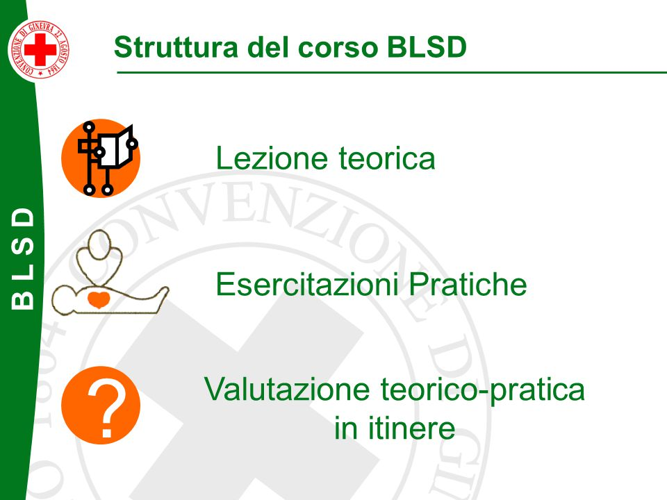 B L S D Valutazione teorico-pratica in itinere Lezione teorica Esercitazioni Pratiche Struttura del corso BLSD ?