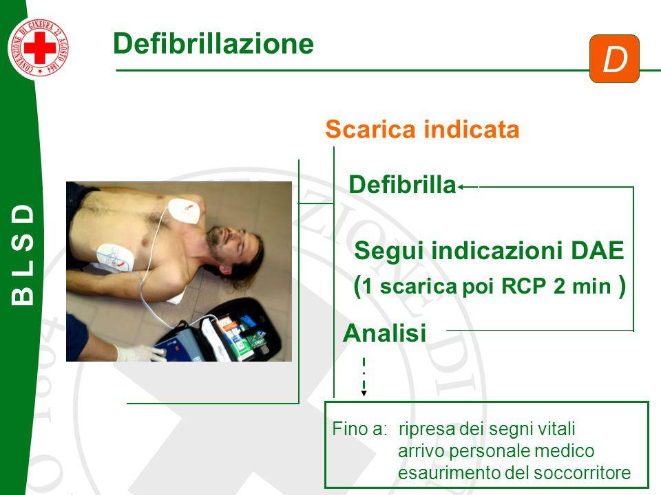 B L S D Defibrillazione D Scarica indicata Defibrilla Segui indicazioni DAE ( 1 scarica poi RCP 2 min ) Fino a: ripresa dei segni vitali arrivo person