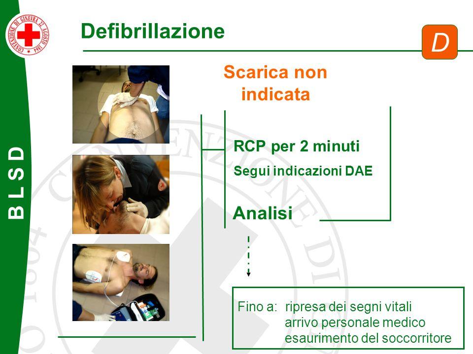 B L S D Defibrillazione D Scarica non indicata RCP per 2 minuti Segui indicazioni DAE Analisi Fino a: ripresa dei segni vitali arrivo personale medico