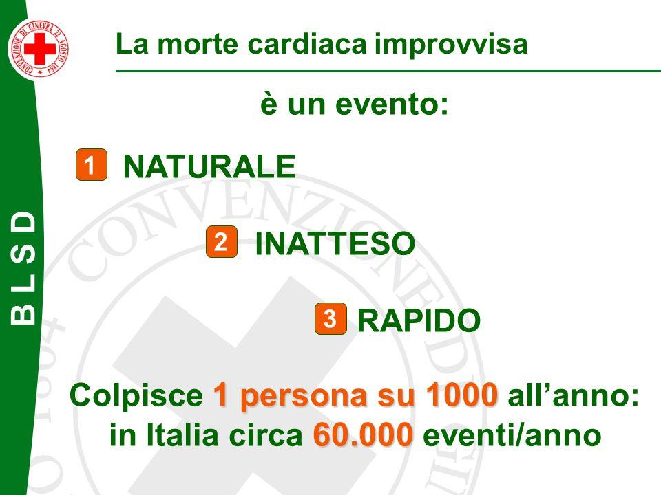 B L S D La morte cardiaca improvvisa è un evento: NATURALE INATTESO RAPIDO 1 persona su 1000 Colpisce 1 persona su 1000 all'anno: 60.000 in Italia cir