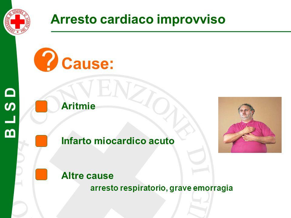 B L S D Arresto cardiaco improvviso Cause: Aritmie Infarto miocardico acuto Altre cause arresto respiratorio, grave emorragia ?