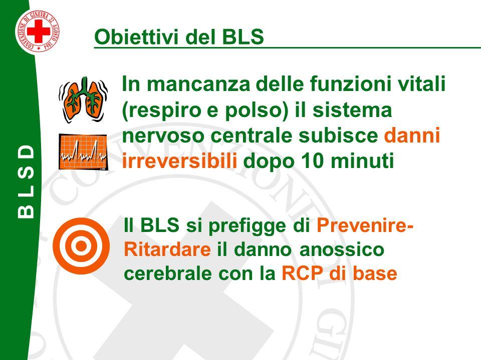 B L S D Obiettivi del BLS In mancanza delle funzioni vitali (respiro e polso) il sistema nervoso centrale subisce danni irreversibili dopo 10 minuti I