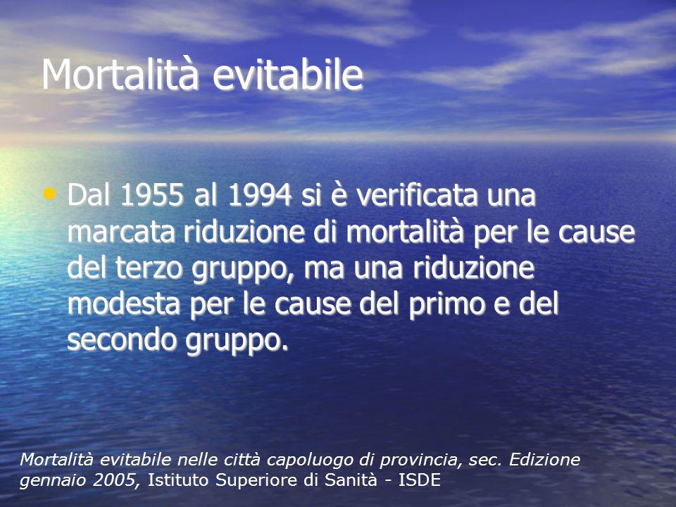 Mortalità evitabile Dal 1955 al 1994 si è verificata una marcata riduzione di mortalità per le cause del terzo gruppo, ma una riduzione modesta per le cause del primo e del secondo gruppo.