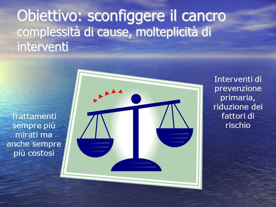 Obiettivo: sconfiggere il cancro complessità di cause, molteplicità di interventi Interventi di prevenzione primaria, riduzione dei fattori di rischio Trattamenti sempre più mirati ma anche sempre più costosi