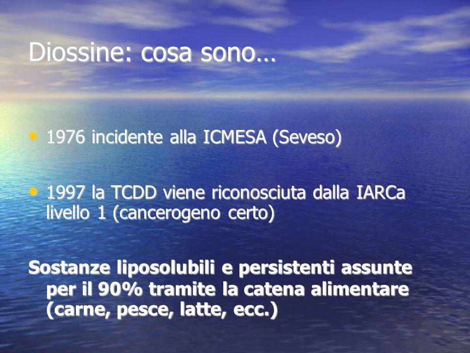 Diossine: cosa sono… 1976 incidente alla ICMESA (Seveso) 1976 incidente alla ICMESA (Seveso) 1997 la TCDD viene riconosciuta dalla IARCa livello 1 (cancerogeno certo) 1997 la TCDD viene riconosciuta dalla IARCa livello 1 (cancerogeno certo) Sostanze liposolubili e persistenti assunte per il 90% tramite la catena alimentare (carne, pesce, latte, ecc.)