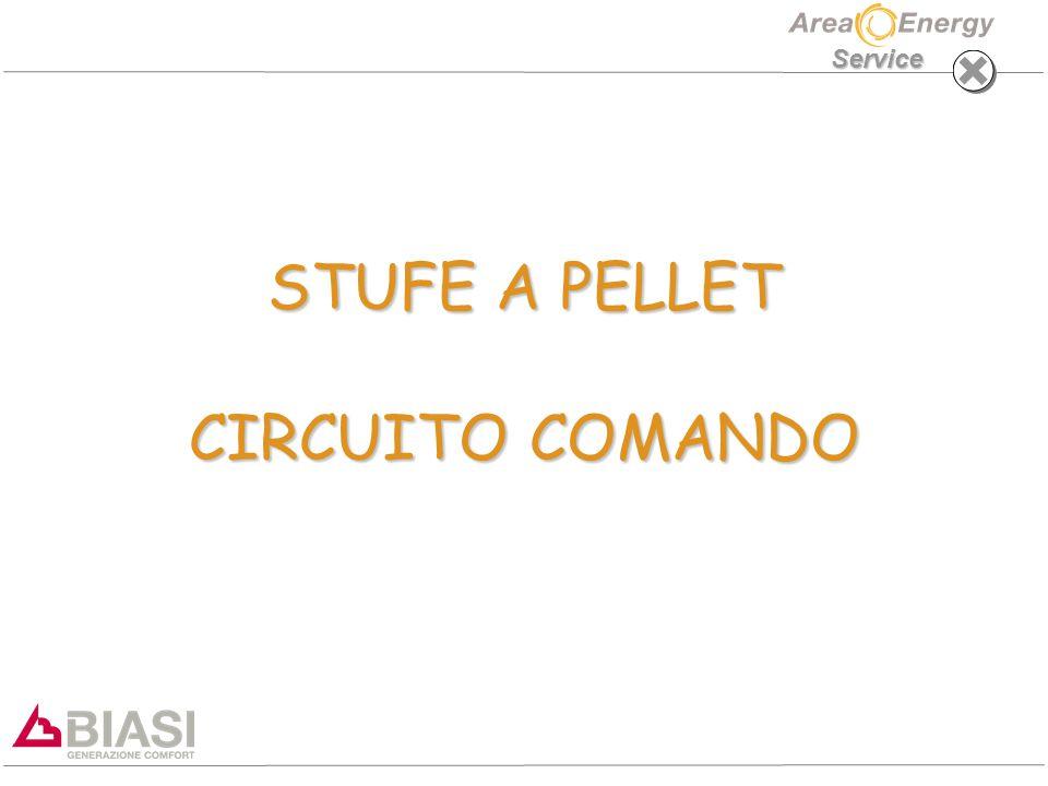 Service STUFE A PELLET CIRCUITO COMANDO