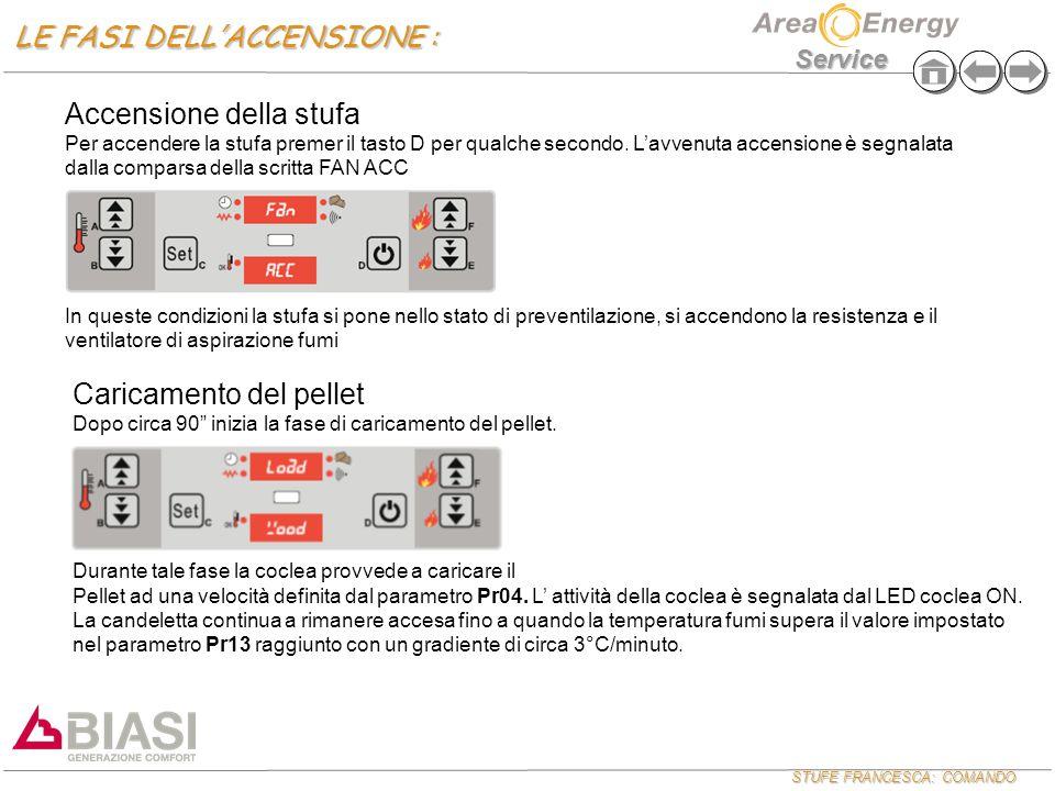 STUFE FRANCESCA: COMANDO Service Accensione della stufa Per accendere la stufa premer il tasto D per qualche secondo.