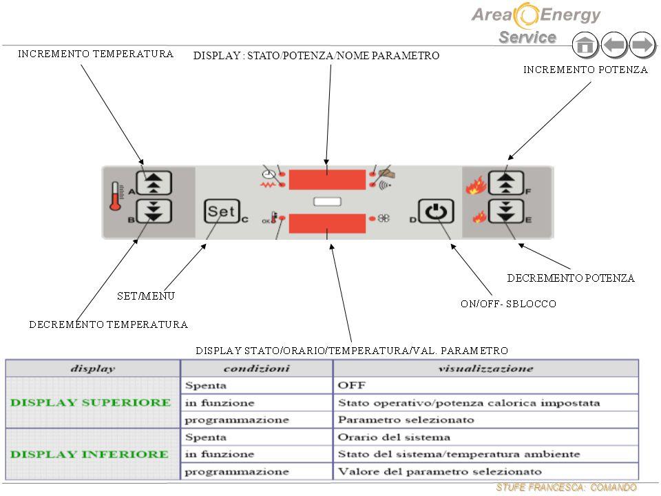 STUFE FRANCESCA: COMANDO Service DISPLAY : STATO/POTENZA/NOME PARAMETRO