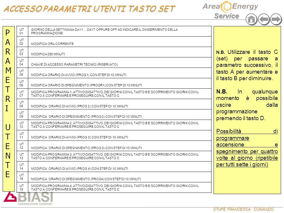 STUFE FRANCESCA: COMANDO Service N.B. Utilizzare il tasto C (set) per passare a parametro successivo, il tasto A per aumentare e il tasto B per diminu