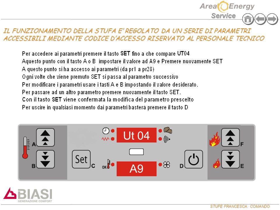 STUFE FRANCESCA: COMANDO Service PARAMETRODESCRIZIONE VALORI IMPOSTABILI klim 7klima 9klima 12 uT04 val A9uT04 val 09o3o1o8 Pr 1tempo massimo per un ciclo di accensioneDA 1 a 1815 18 Pr 2tempo di stabilizzazione fiamma durante la fase fire on DA 1a 15125 Pr 3Giri fumi fine combustioneDA 400 a 27002500 Pr 4tempo di ON del motore coclea nella fase di LOAD WOOD DA 0.2 a 21,111 Pr 5tempo di ON del motore coclea nella fase di FIRE ON DA 0.2 a 21,110,6 Pr 6tempo di ON del motore coclea nella fase di lavoro alla potenza 1DA 0.2 a 30,80,60,5 Pr 7tempo di ON del motore coclea nella fase di lavoro alla potenza 2DA 0.3 a 31,10,9 Pr 8tempo di ON del motore coclea nella fase di lavoro alla potenza 3DA 0.4 a 3.51,31,21,3 Pr 9tempo di ON del motore coclea nella fase di lavoro alla potenza 4DA 0.5 a 3.51,51,61,7 Pr 10tempo di ON del motore coclea nella fase di lavoro alla potenza 5DA 0.5 a 41,92,0 Pr 11ritardo interventi allarmiDA 30 a 24030 Pr 12durata pulizia del braciereDA 0 a 240 30 0 Pr 13temperatura minima fumi per considerare la stufa accesaDA 40 a 11043 45 Pr 14 soglia massima per temp.fumi per ridurre al minimo la potenza e mandare al massimo la velocità del vent.