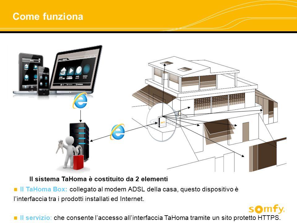 Come funziona Il sistema TaHoma è costituito da 2 elementi Il TaHoma Box: collegato al modem ADSL della casa, questo dispositivo è l'interfaccia tra i