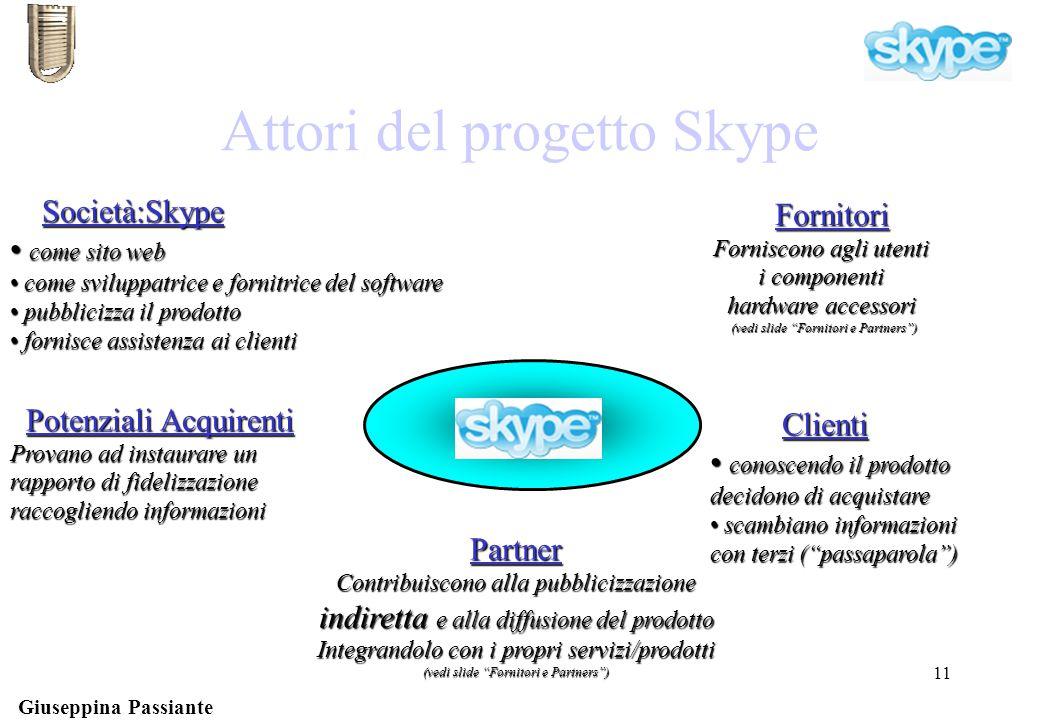 Giuseppina Passiante 11 Attori del progetto Skype Società:Skype Società:Skype come sito web come sito web come sviluppatrice e fornitrice del software come sviluppatrice e fornitrice del software pubblicizza il prodotto pubblicizza il prodotto fornisce assistenza ai clienti fornisce assistenza ai clienti Fornitori Fornitori Forniscono agli utenti i componenti hardware accessori (vedi slide Fornitori e Partners ) Potenziali Acquirenti Potenziali Acquirenti Provano ad instaurare un rapporto di fidelizzazione raccogliendo informazioni Clienti Clienti conoscendo il prodotto conoscendo il prodotto decidono di acquistare scambiano informazioni scambiano informazioni con terzi ( passaparola ) Partner Contribuiscono alla pubblicizzazione indiretta e alla diffusione del prodotto Integrandolo con i propri servizi/prodotti (vedi slide Fornitori e Partners )