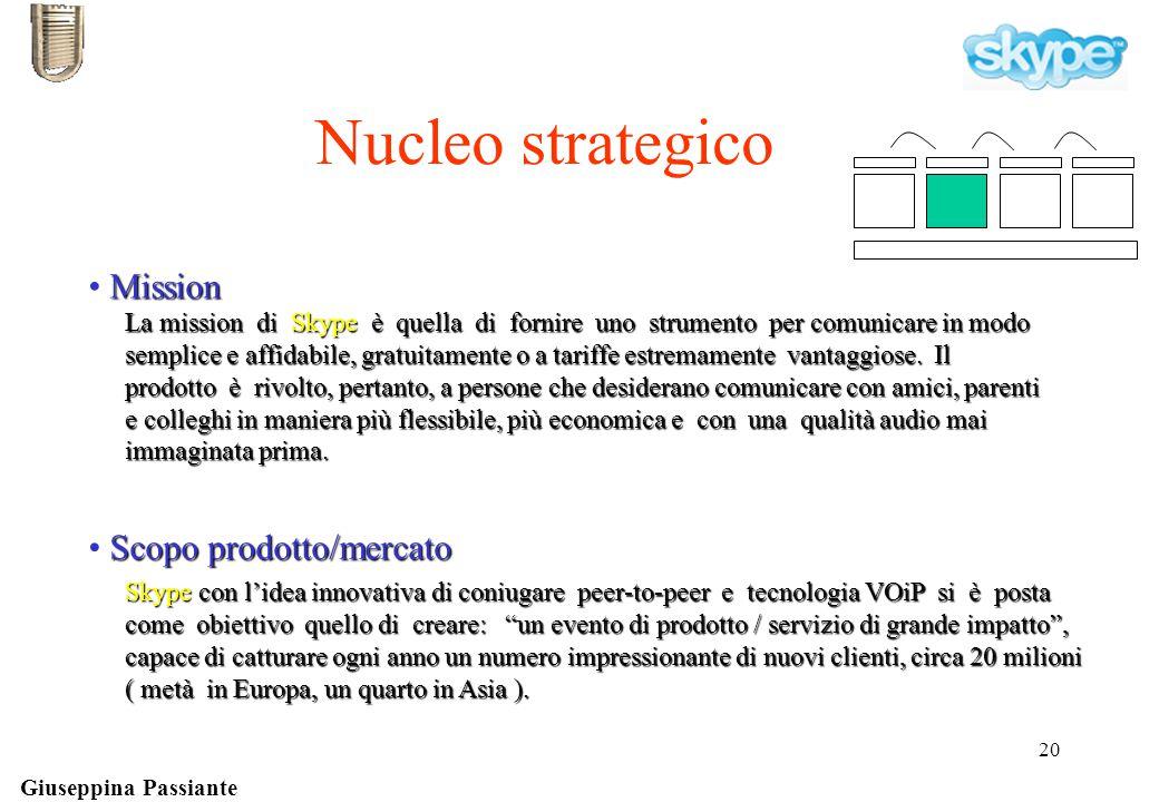 Giuseppina Passiante 20 Nucleo strategico Mission Scopo prodotto/mercato Scopo prodotto/mercato Scopo prodotto/mercato La mission di Skype è quella di fornire uno strumento per comunicare in modo semplice e affidabile, gratuitamente o a tariffe estremamente vantaggiose.