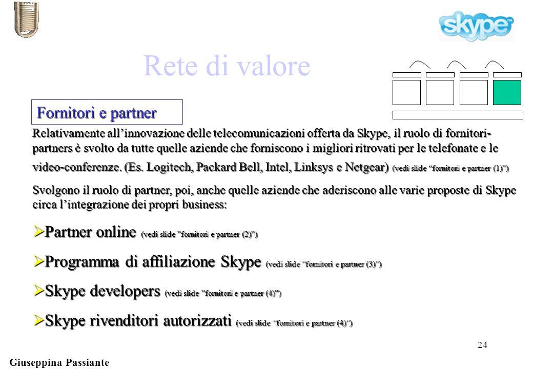 Giuseppina Passiante 24 Rete di valore Relativamente all'innovazione delle telecomunicazioni offerta da Skype, il ruolo di fornitori- partners è svolto da tutte quelle aziende che forniscono i migliori ritrovati per le telefonate e le video-conferenze.
