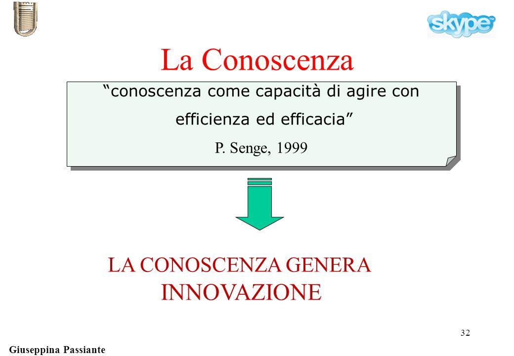 Giuseppina Passiante La Conoscenza 32 conoscenza come capacità di agire con efficienza ed efficacia P.