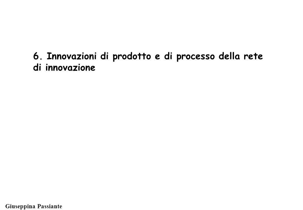 Giuseppina Passiante 6. Innovazioni di prodotto e di processo della rete di innovazione