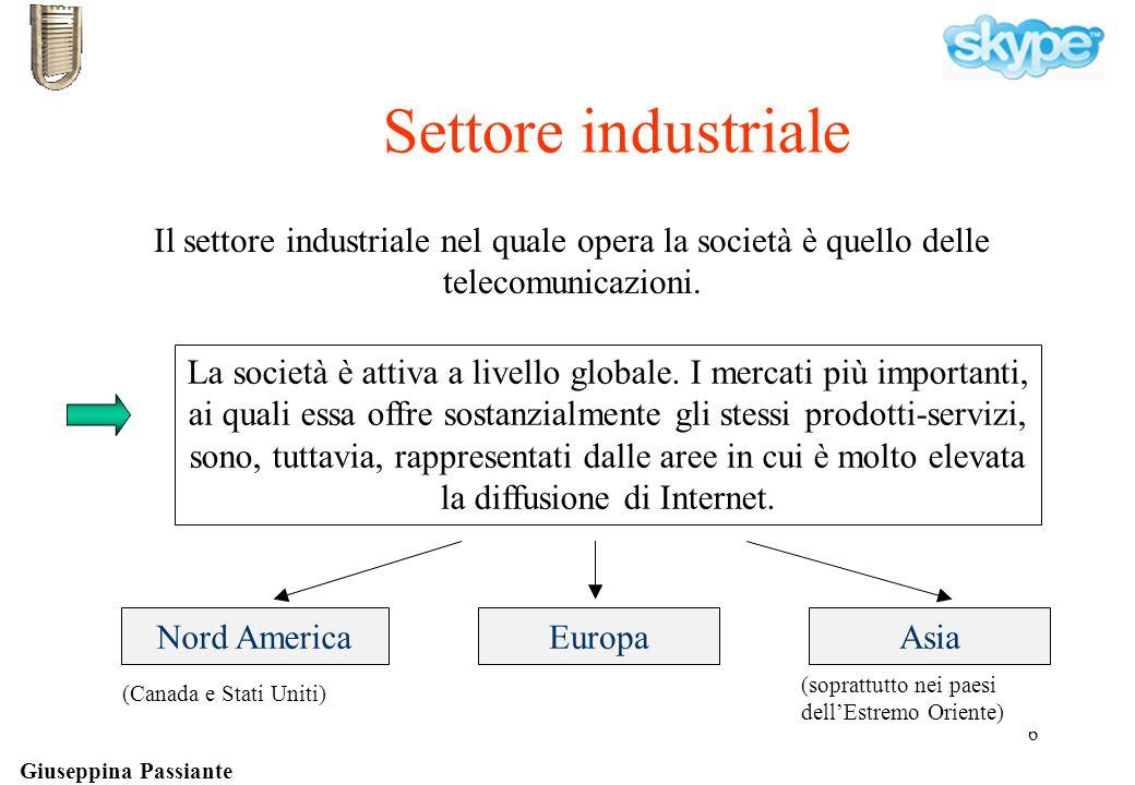 Giuseppina Passiante 6 Settore industriale Il settore industriale nel quale opera la società è quello delle telecomunicazioni.