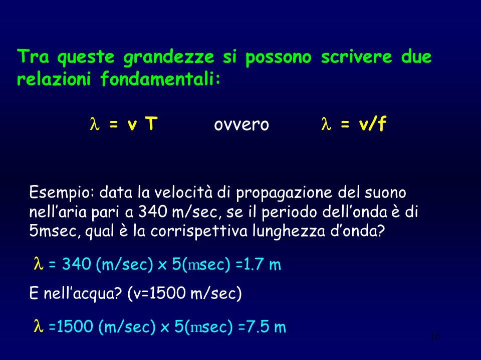 10 Tra queste grandezze si possono scrivere due relazioni fondamentali: = v T ovvero = v/f Esempio: data la velocità di propagazione del suono nell'ar