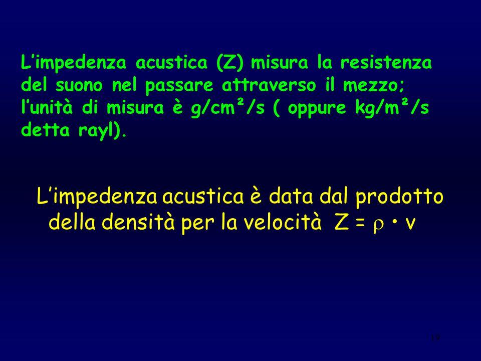 19 L'impedenza acustica è data dal prodotto della densità per la velocità Z =  v L'impedenza acustica (Z) misura la resistenza del suono nel passare