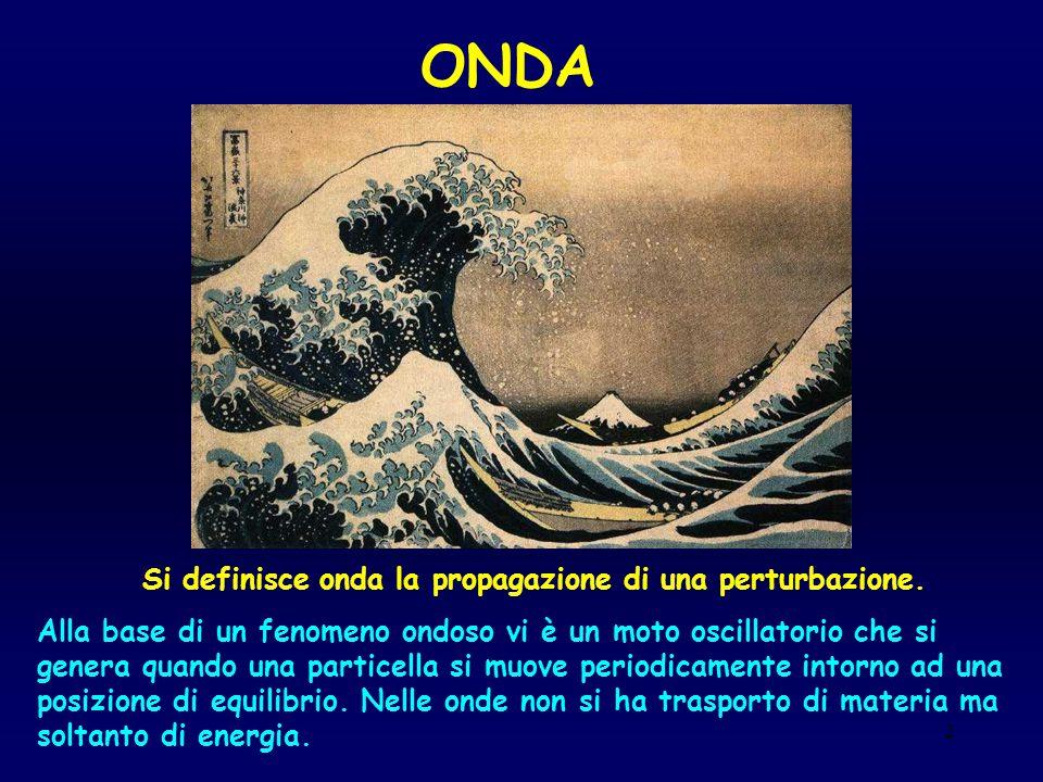 2 ONDA Si definisce onda la propagazione di una perturbazione. Alla base di un fenomeno ondoso vi è un moto oscillatorio che si genera quando una part