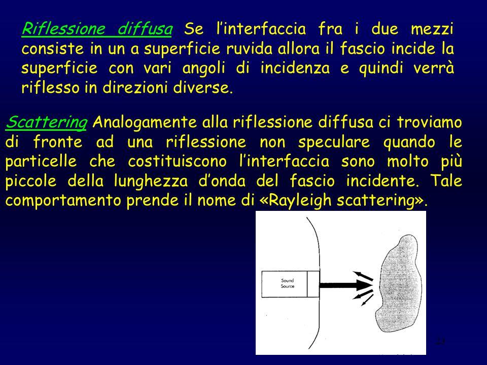 23 Riflessione diffusa Se l'interfaccia fra i due mezzi consiste in un a superficie ruvida allora il fascio incide la superficie con vari angoli di in