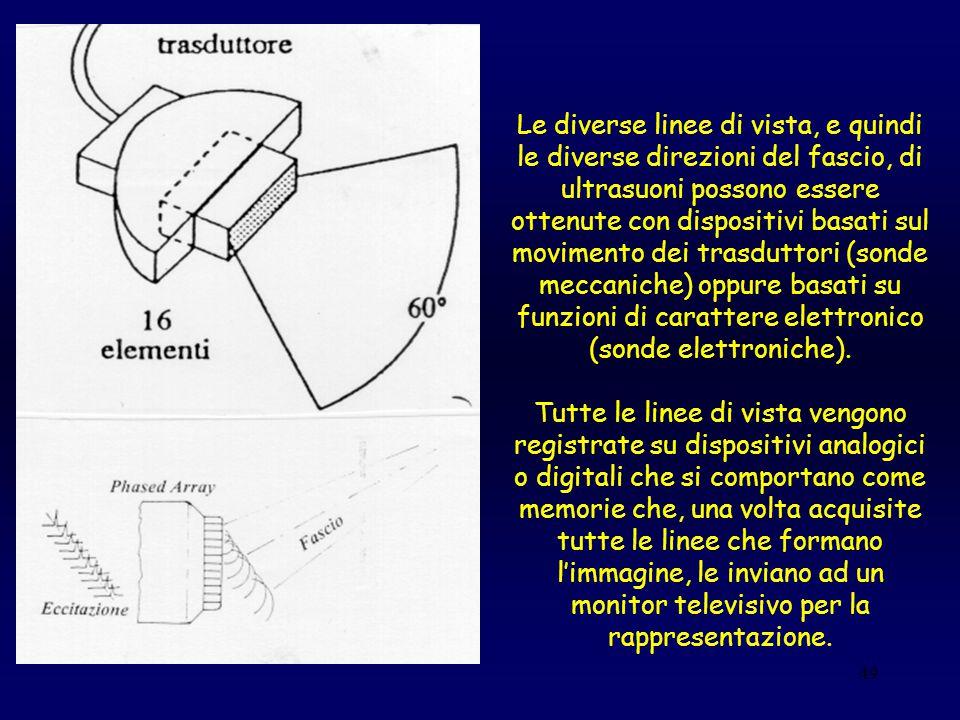 49 Le diverse linee di vista, e quindi le diverse direzioni del fascio, di ultrasuoni possono essere ottenute con dispositivi basati sul movimento dei