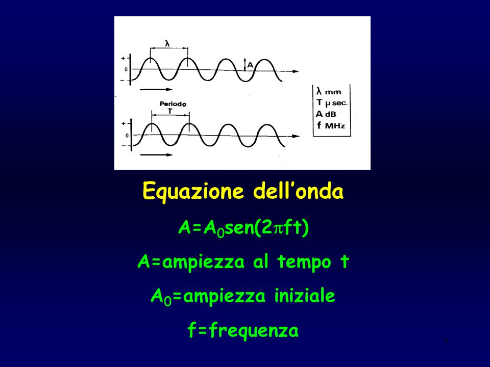 8 Trattandosi di un fenomeno periodico, potremo definire: periodo T (tempo che intercorre tra il passaggio di due fronti d'onda attraverso uno stesso punto); [secondo] frequenza f (numero di fronti d'onda che attraversano un dato punto in un secondo); [Hertz] lunghezza d'onda (distanza tra due fronti d'onda); [metri] ampiezza A