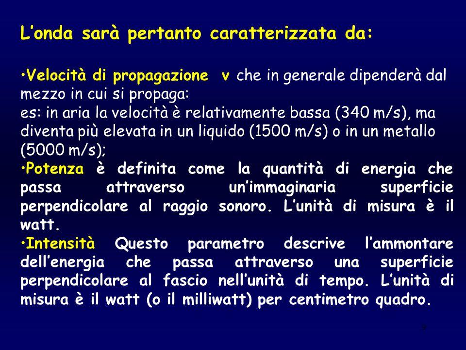 9 L'onda sarà pertanto caratterizzata da: Velocità di propagazione v che in generale dipenderà dal mezzo in cui si propaga: es: in aria la velocità è