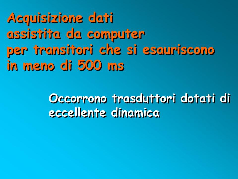 Acquisizione dati assistita da computer per transitori che si esauriscono in meno di 500 ms Acquisizione dati assistita da computer per transitori che
