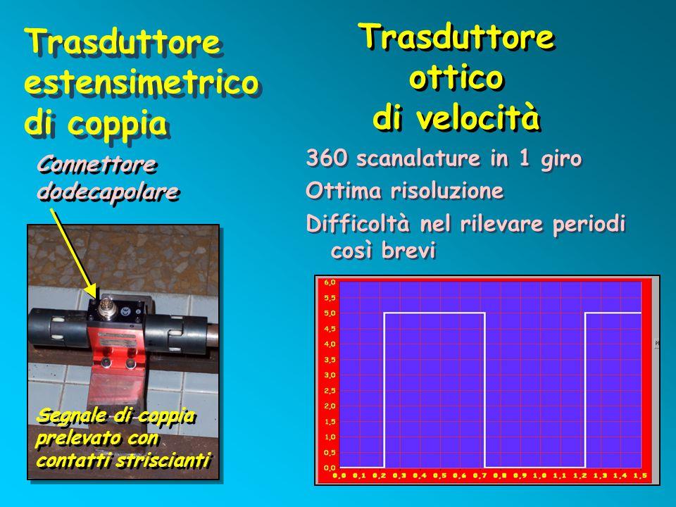 Trasduttore ottico di velocità Trasduttore ottico di velocità Connettore dodecapolare Connettore dodecapolare 360 scanalature in 1 giro Ottima risoluz