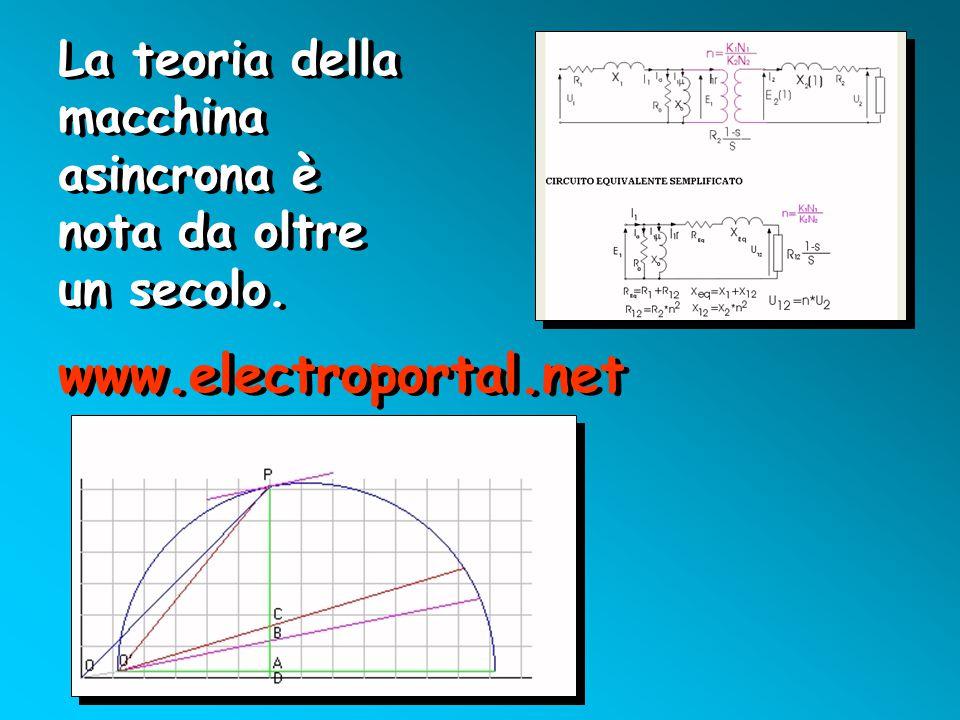 La teoria della macchina asincrona è nota da oltre un secolo. www.electroportal.net www.electroportal.net