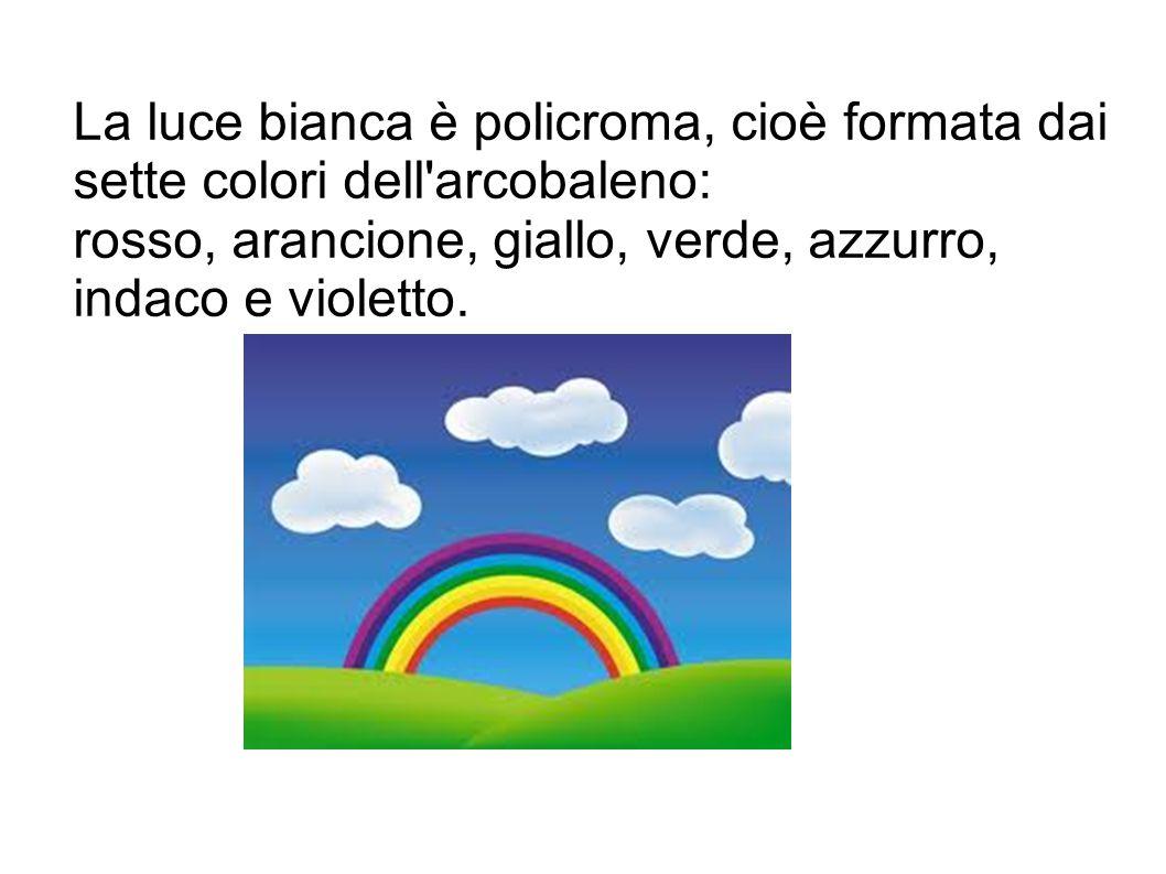 La luce bianca è policroma, cioè formata dai sette colori dell'arcobaleno: rosso, arancione, giallo, verde, azzurro, indaco e violetto.