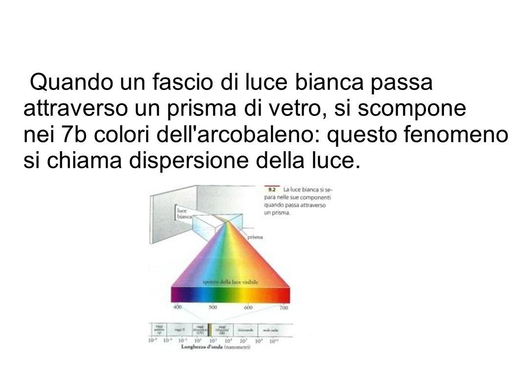 Quando un fascio di luce bianca passa attraverso un prisma di vetro, si scompone nei 7b colori dell'arcobaleno: questo fenomeno si chiama dispersione