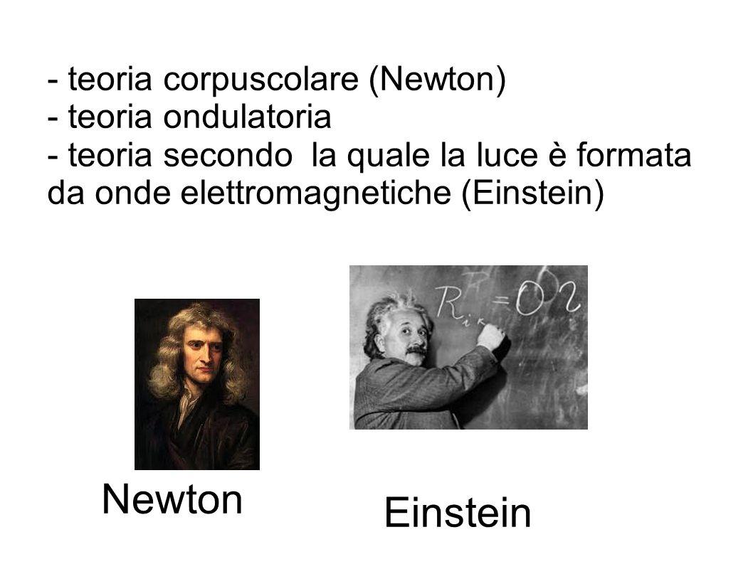 - teoria corpuscolare (Newton) - teoria ondulatoria - teoria secondo la quale la luce è formata da onde elettromagnetiche (Einstein) Newton Einstein