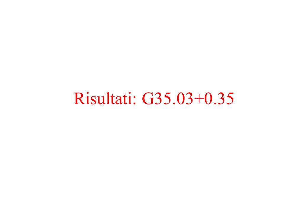 Risultati: G35.03+0.35