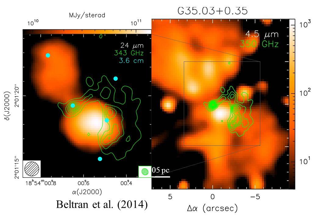 IRAC 4.5 µm Immagine: nebulosa bipolare ALMA 350 GHz continuo: filamento di 30 M O ≥ 4 core lungo il filamento Core (~1 M O ) al centro della nebulosa bipolare 0.05 pc Beltran et al.