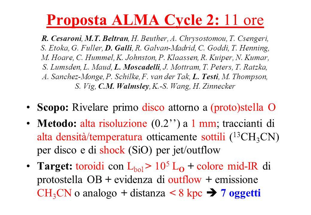 Scopo: Rivelare primo disco attorno a (proto)stella O Metodo: alta risoluzione (0.2'') a 1 mm; traccianti di alta densità/temperatura otticamente sottili ( 13 CH 3 CN) per disco e di shock (SiO) per jet/outflow Target: toroidi con L bol > 10 5 L O + colore mid-IR di protostella OB + evidenza di outflow + emissione CH 3 CN o analogo + distanza < 8 kpc  7 oggetti Proposta ALMA Cycle 2: 11 ore R.