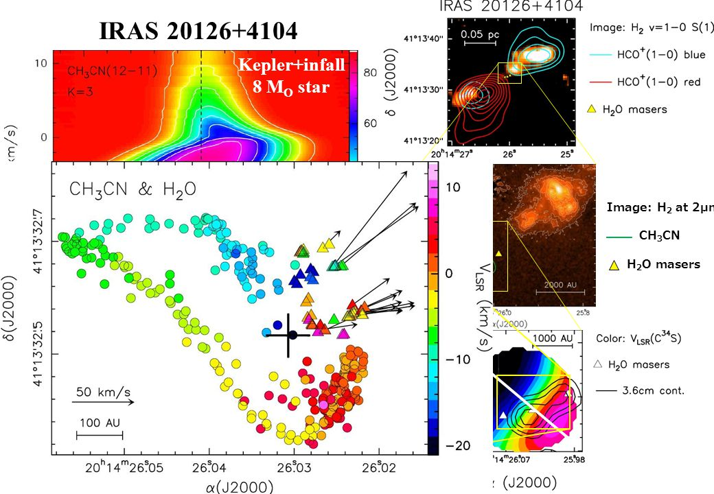 IRAS 20126+4104 Cesaroni et al.(1997, 1999, 2005, 2013, 2014) Hofner et al.