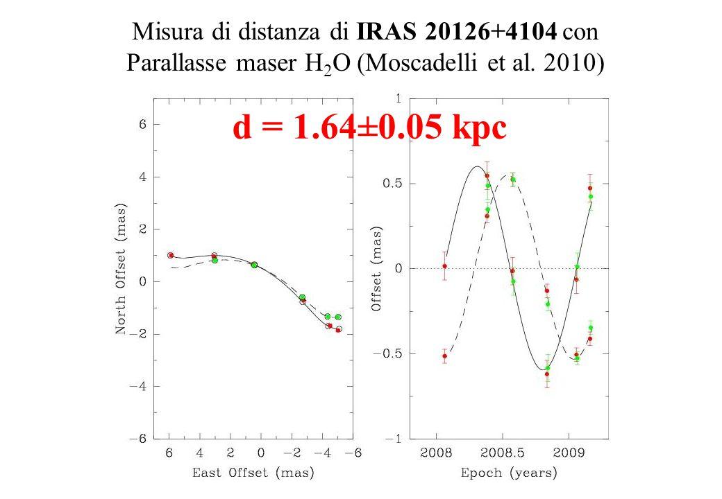 Misura di distanza di IRAS 20126+4104 con Parallasse maser H 2 O (Moscadelli et al.