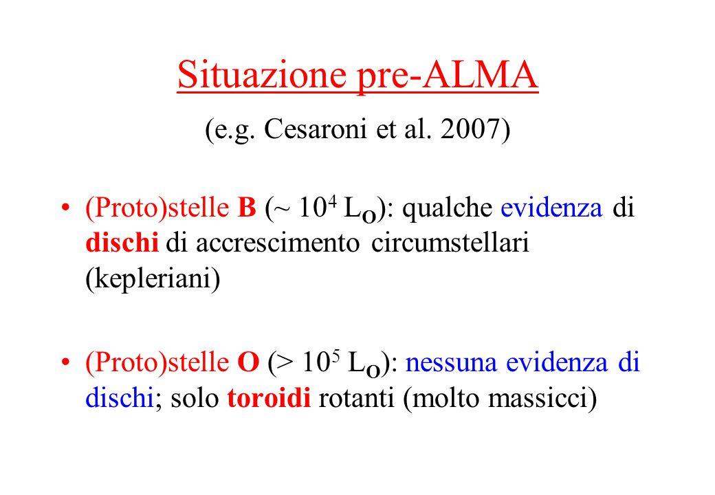 Situazione pre-ALMA (e.g. Cesaroni et al.