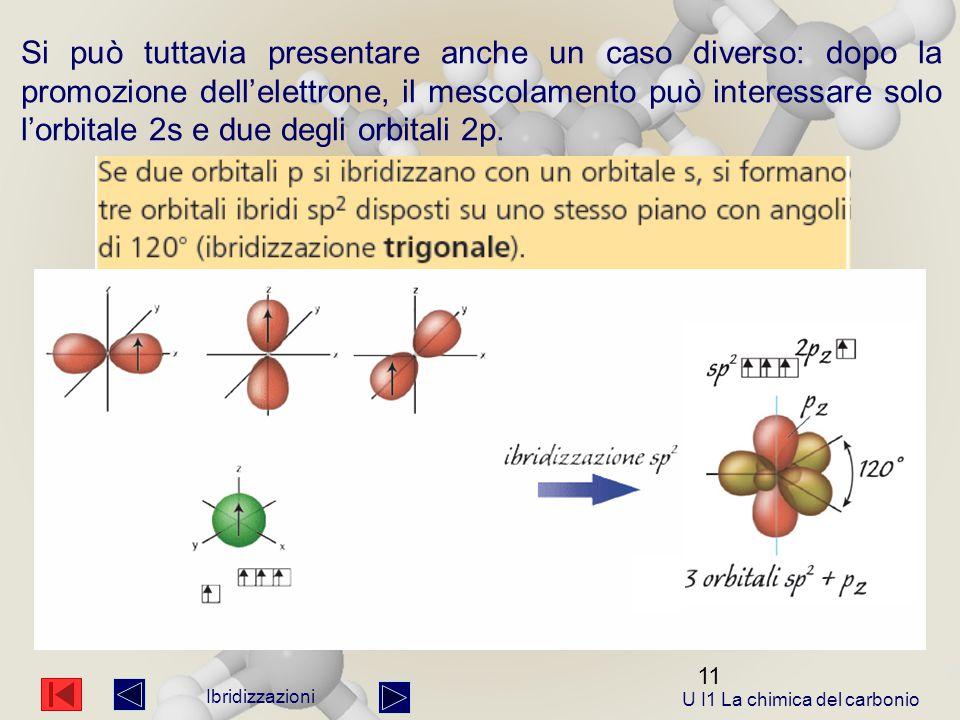 11 Ibridizzazioni Si può tuttavia presentare anche un caso diverso: dopo la promozione dell'elettrone, il mescolamento può interessare solo l'orbitale 2s e due degli orbitali 2p.