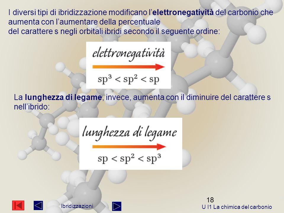 18 Ibridizzazioni I diversi tipi di ibridizzazione modificano l'elettronegatività del carbonio che aumenta con l'aumentare della percentuale del carattere s negli orbitali ibridi secondo il seguente ordine: La lunghezza di legame, invece, aumenta con il diminuire del carattere s nell'ibrido: U I1 La chimica del carbonio