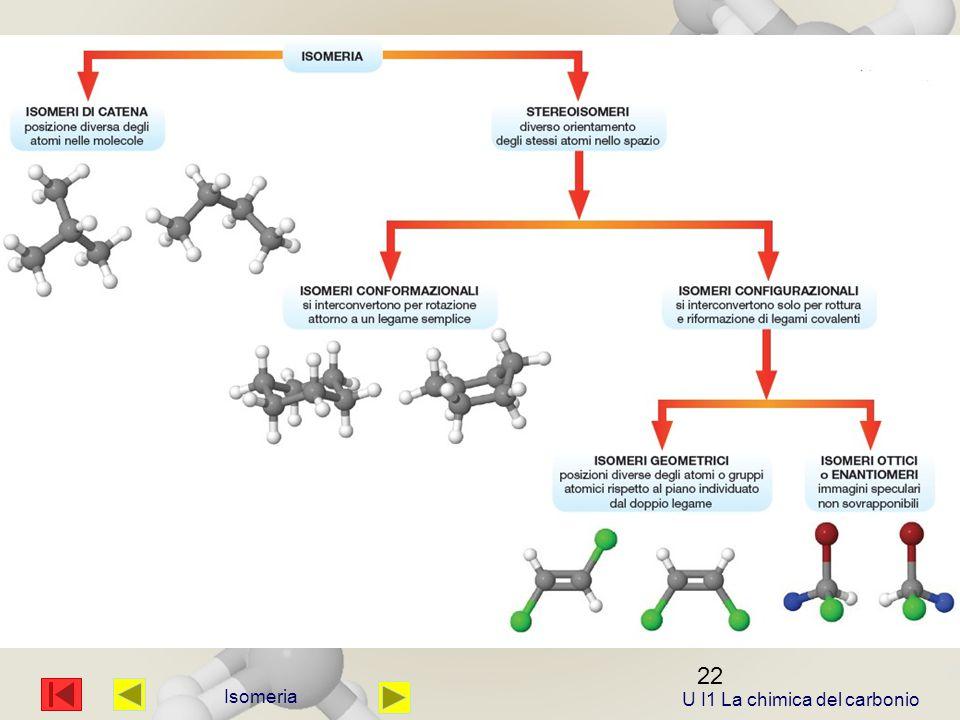 22 Isomeria U I1 La chimica del carbonio