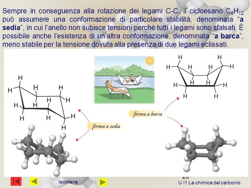 26 Isomeria Sempre in conseguenza alla rotazione dei legami C-C, il cicloesano C 6 H 12 può assumere una conformazione di particolare stabilità, denominata a sedia , in cui l'anello non subisce tensioni perché tutti i legami sono sfalsati.