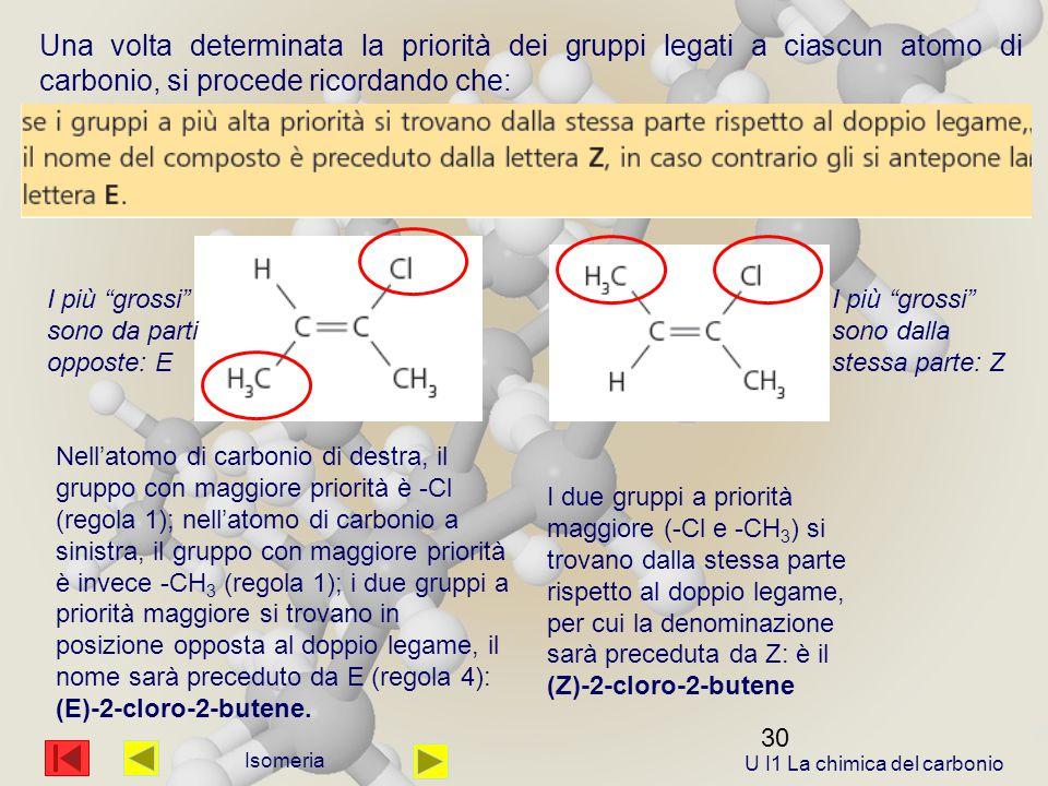 30 Isomeria Una volta determinata la priorità dei gruppi legati a ciascun atomo di carbonio, si procede ricordando che: Nell'atomo di carbonio di destra, il gruppo con maggiore priorità è -Cl (regola 1); nell'atomo di carbonio a sinistra, il gruppo con maggiore priorità è invece -CH 3 (regola 1); i due gruppi a priorità maggiore si trovano in posizione opposta al doppio legame, il nome sarà preceduto da E (regola 4): (E)-2-cloro-2-butene.