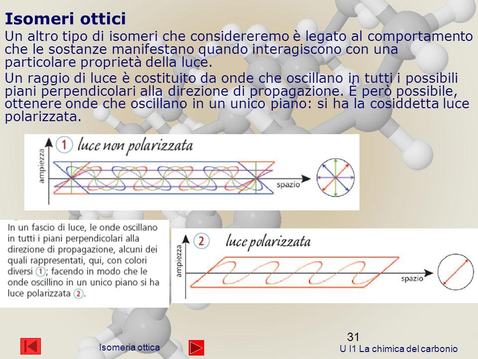 31 Isomeri ottici Un altro tipo di isomeri che considereremo è legato al comportamento che le sostanze manifestano quando interagiscono con una particolare proprietà della luce.