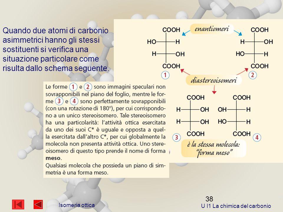 38 Quando due atomi di carbonio asimmetrici hanno gli stessi sostituenti si verifica una situazione particolare come risulta dallo schema seguente.