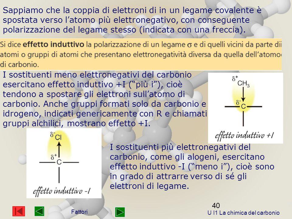 40 Sappiamo che la coppia di elettroni di in un legame covalente è spostata verso l'atomo più elettronegativo, con conseguente polarizzazione del legame stesso (indicata con una freccia).