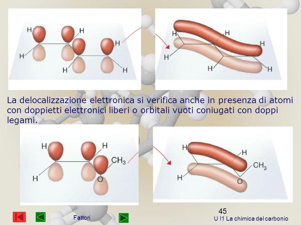 45 Fattori La delocalizzazione elettronica si verifica anche in presenza di atomi con doppietti elettronici liberi o orbitali vuoti coniugati con doppi legami.