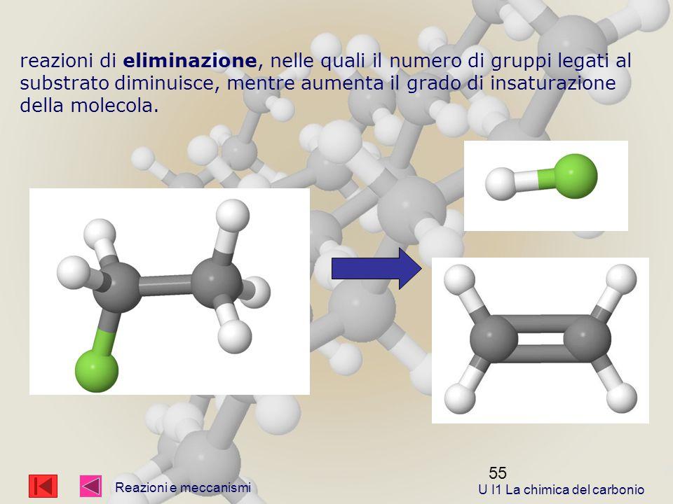 55 reazioni di eliminazione, nelle quali il numero di gruppi legati al substrato diminuisce, mentre aumenta il grado di insaturazione della molecola.